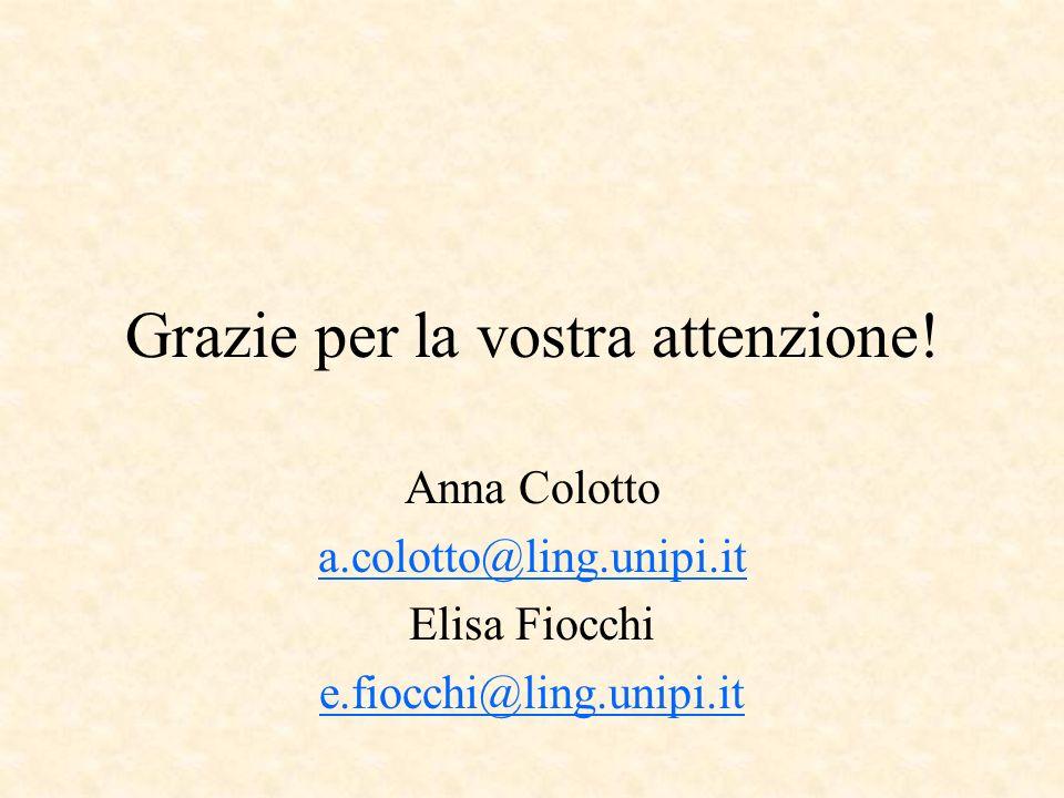 Grazie per la vostra attenzione! Anna Colotto a.colotto@ling.unipi.it Elisa Fiocchi e.fiocchi@ling.unipi.it