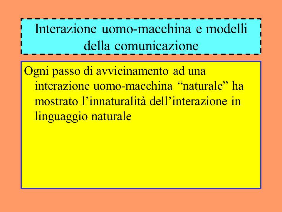 Primo modello di interazione For convenience and speed, many future computer-centered systems will require men to communicate with computers in natural language.