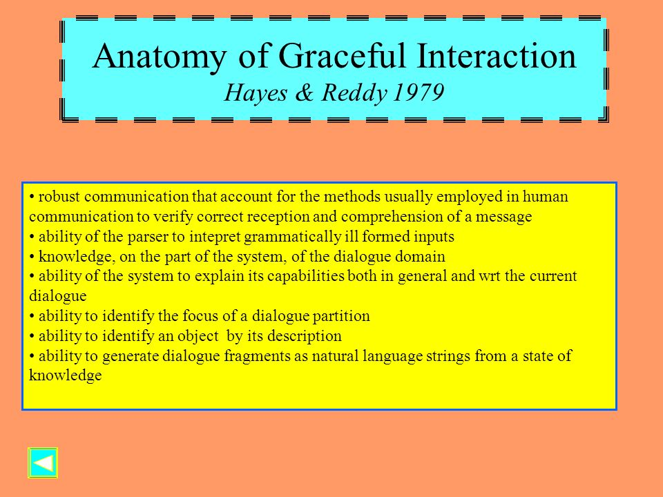 Anatomy of Graceful Interaction Hayes & Reddy 1979 robust communication that account for the methods usually employed in human communication to verify correct reception and comprehension of a message ability of the parser to intepret grammatically ill formed inputs knowledge, on the part of the system, of the dialogue domain ability of the system to explain its capabilities both in general and wrt the current dialogue ability to identify the focus of a dialogue partition ability to identify an object by its description ability to generate dialogue fragments as natural language strings from a state of knowledge