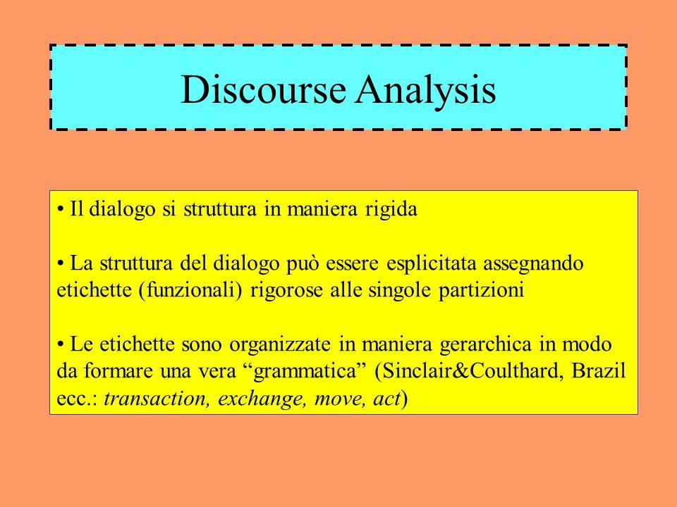 Discourse Analysis Il dialogo si struttura in maniera rigida La struttura del dialogo può essere esplicitata assegnando etichette (funzionali) rigoros