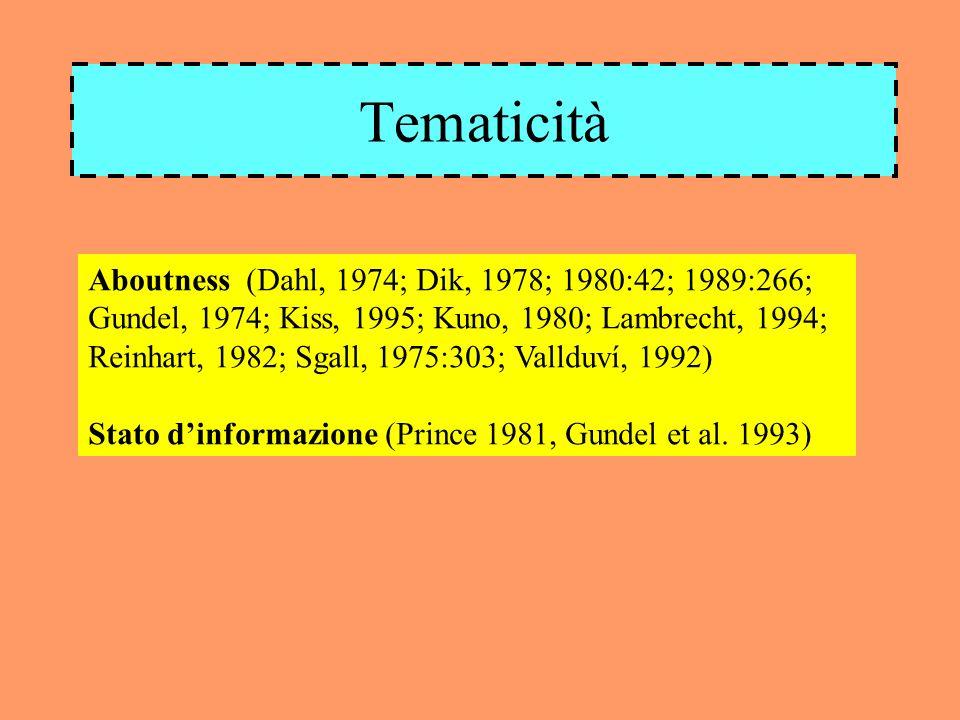 Tematicità Aboutness (Dahl, 1974; Dik, 1978; 1980:42; 1989:266; Gundel, 1974; Kiss, 1995; Kuno, 1980; Lambrecht, 1994; Reinhart, 1982; Sgall, 1975:303; Vallduví, 1992) Stato dinformazione (Prince 1981, Gundel et al.