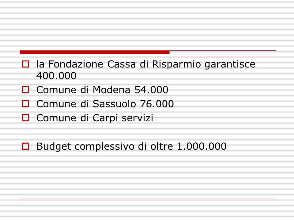 la Fondazione Cassa di Risparmio garantisce 400.000 Comune di Modena 54.000 Comune di Sassuolo 76.000 Comune di Carpi servizi Budget complessivo di oltre 1.000.000