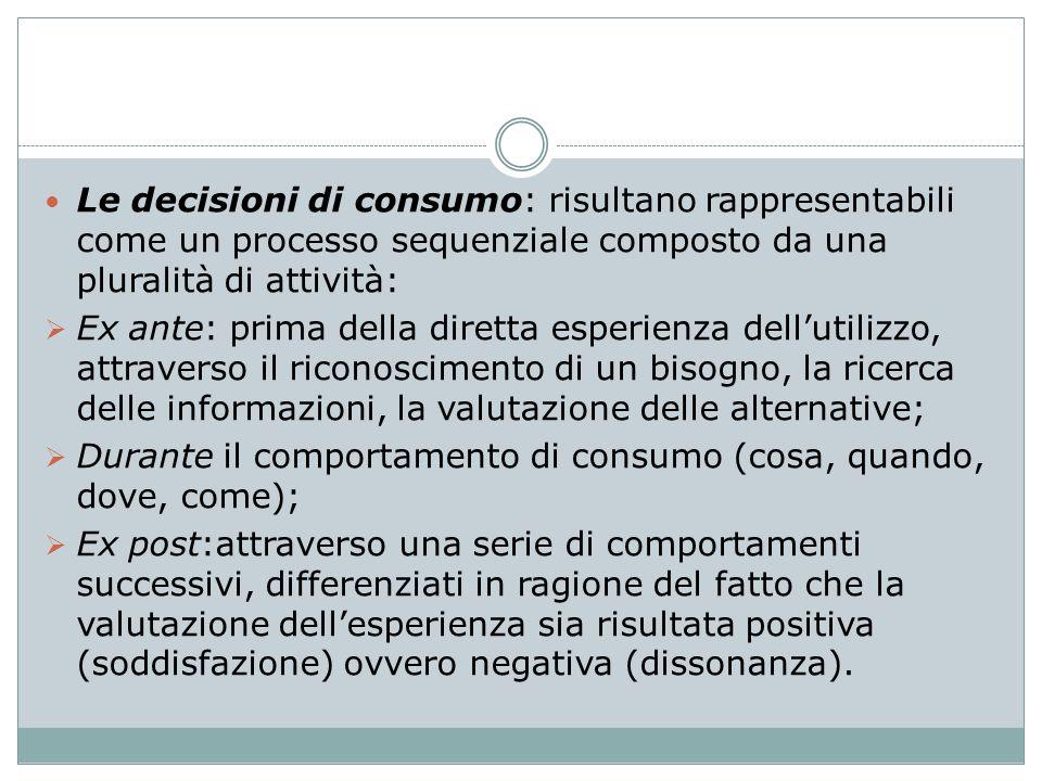 Le decisioni di consumo: risultano rappresentabili come un processo sequenziale composto da una pluralità di attività: Ex ante: prima della diretta es