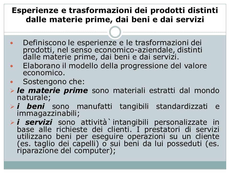 Esperienze e trasformazioni dei prodotti distinti dalle materie prime, dai beni e dai servizi Definiscono le esperienze e le trasformazioni dei prodot