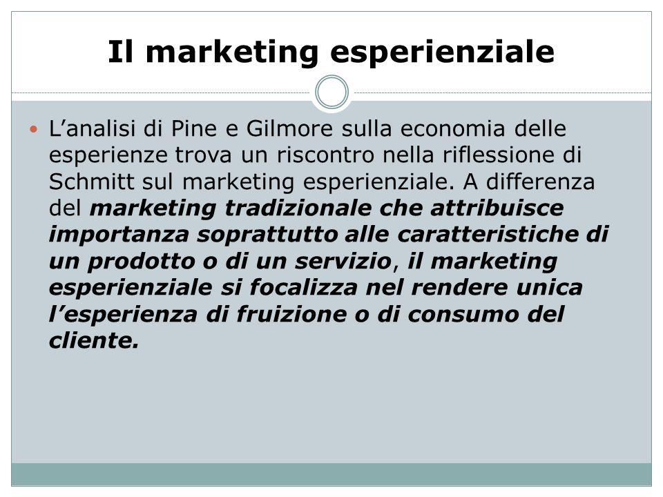 Il marketing esperienziale Lanalisi di Pine e Gilmore sulla economia delle esperienze trova un riscontro nella riflessione di Schmitt sul marketing es