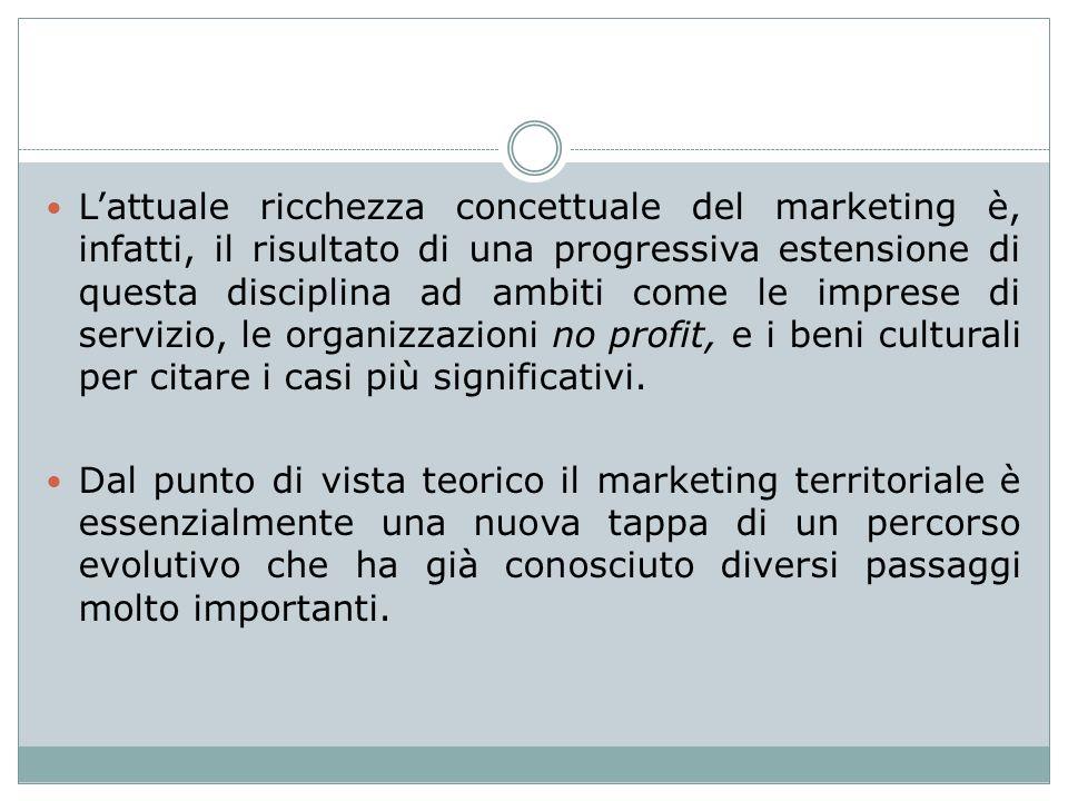 Lattuale ricchezza concettuale del marketing è, infatti, il risultato di una progressiva estensione di questa disciplina ad ambiti come le imprese di
