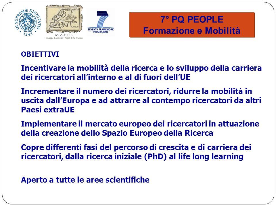 7° PQ PEOPLE Formazione e Mobilità 7° PQ PEOPLE Formazione e Mobilità OBIETTIVI Incentivare la mobilità della ricerca e lo sviluppo della carriera dei ricercatori allinterno e al di fuori dellUE Incrementare il numero dei ricercatori, ridurre la mobilità in uscita dallEuropa e ad attrarre al contempo ricercatori da altri Paesi extraUE Implementare il mercato europeo dei ricercatori in attuazione della creazione dello Spazio Europeo della Ricerca Copre differenti fasi del percorso di crescita e di carriera dei ricercatori, dalla ricerca iniziale (PhD) al life long learning Aperto a tutte le aree scientifiche