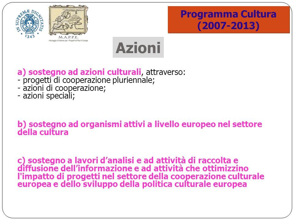 Programma Cultura (2007-2013) Programma Cultura (2007-2013) a) sostegno ad azioni culturali, attraverso: - progetti di cooperazione pluriennale; - azioni di cooperazione; - azioni speciali; b) sostegno ad organismi attivi a livello europeo nel settore della cultura c) sostegno a lavori danalisi e ad attività di raccolta e diffusione dellinformazione e ad attività che ottimizzino l impatto di progetti nel settore della cooperazione culturale europea e dello sviluppo della politica culturale europea Azioni