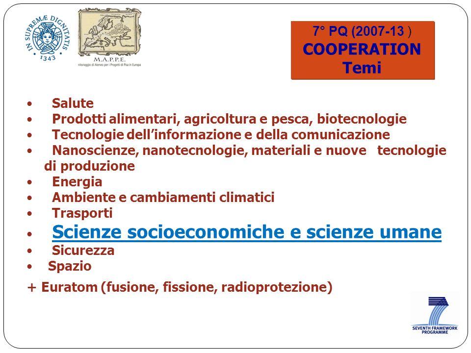 7° PQ (2007-13 ) COOPERATION Temi 7° PQ (2007-13 ) COOPERATION Temi Salute Prodotti alimentari, agricoltura e pesca, biotecnologie Tecnologie dellinformazione e della comunicazione Nanoscienze, nanotecnologie, materiali e nuove tecnologie di produzione Energia Ambiente e cambiamenti climatici Trasporti Scienze socioeconomiche e scienze umane Sicurezza Spazio + Euratom (fusione, fissione, radioprotezione)