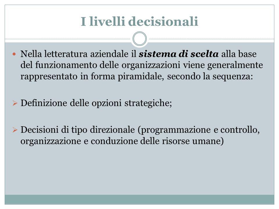 I livelli decisionali Nella letteratura aziendale il sistema di scelta alla base del funzionamento delle organizzazioni viene generalmente rappresenta
