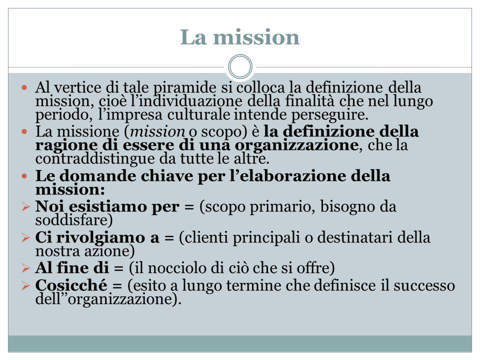 La mission Al vertice di tale piramide si colloca la definizione della mission, cioè lindividuazione della finalità che nel lungo periodo, limpresa cu