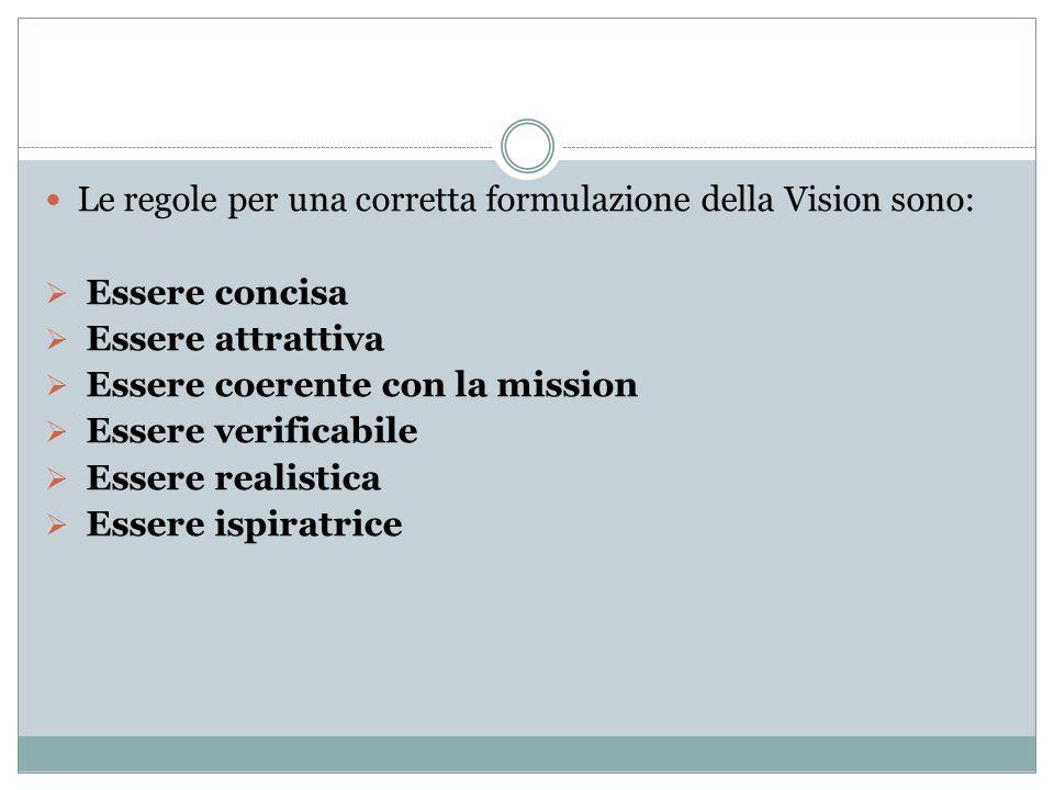 Le regole per una corretta formulazione della Vision sono: Essere concisa Essere attrattiva Essere coerente con la mission Essere verificabile Essere