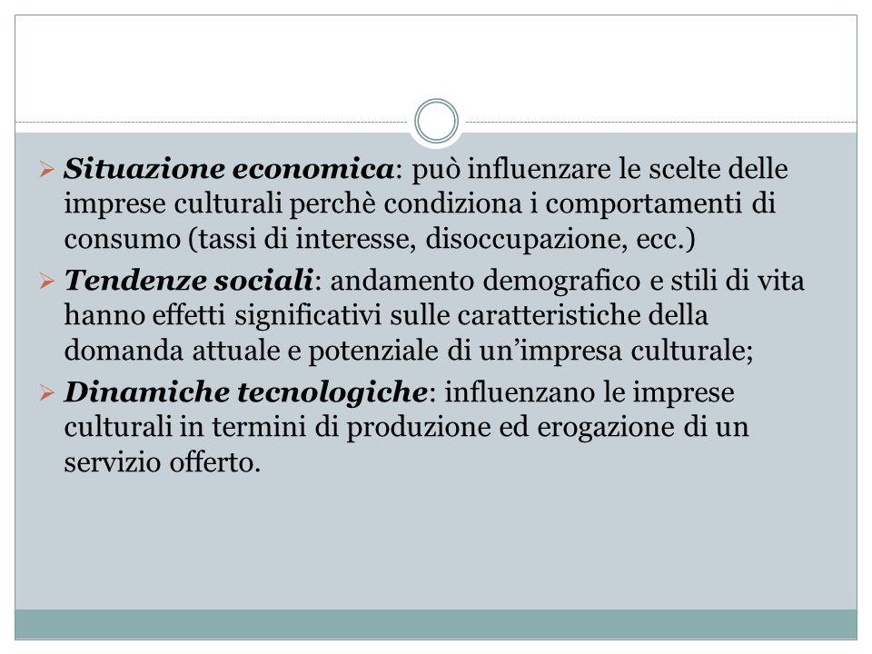 Situazione economica: può influenzare le scelte delle imprese culturali perchè condiziona i comportamenti di consumo (tassi di interesse, disoccupazio