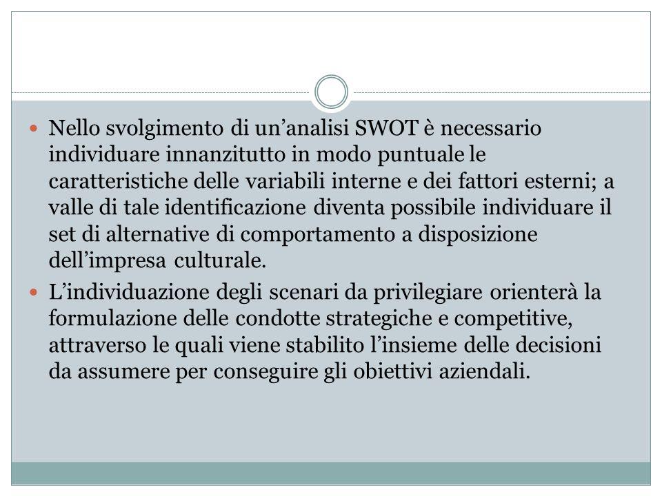 Nello svolgimento di unanalisi SWOT è necessario individuare innanzitutto in modo puntuale le caratteristiche delle variabili interne e dei fattori es
