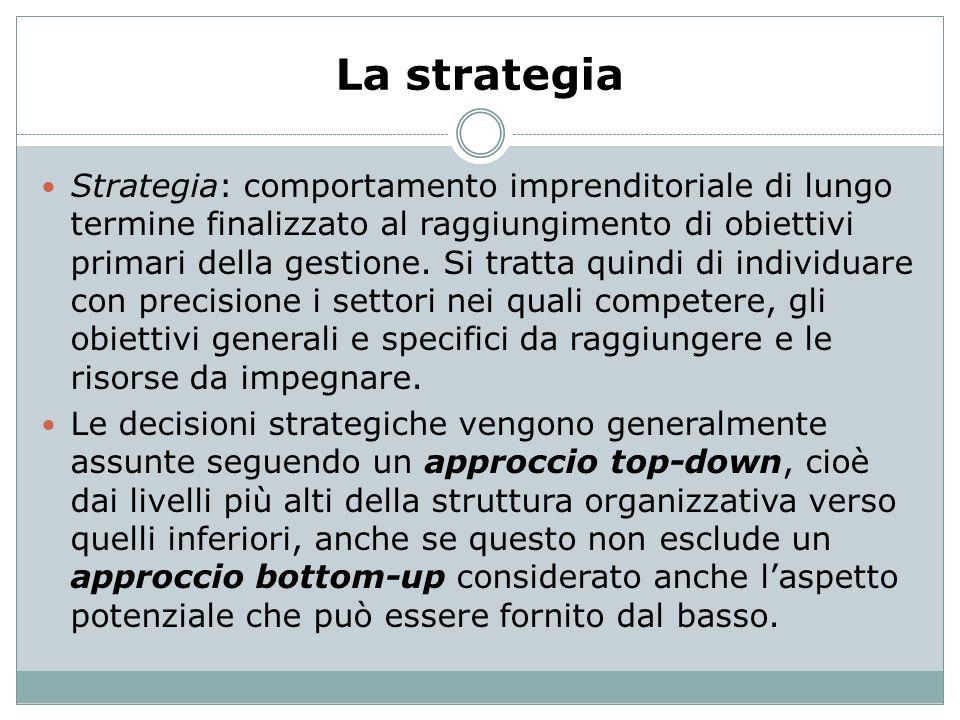 La strategia Strategia: comportamento imprenditoriale di lungo termine finalizzato al raggiungimento di obiettivi primari della gestione. Si tratta qu