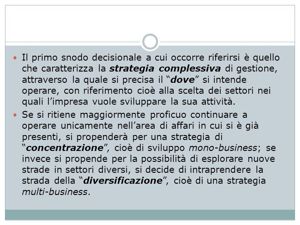 Il primo snodo decisionale a cui occorre riferirsi è quello che caratterizza la strategia complessiva di gestione, attraverso la quale si precisa il d