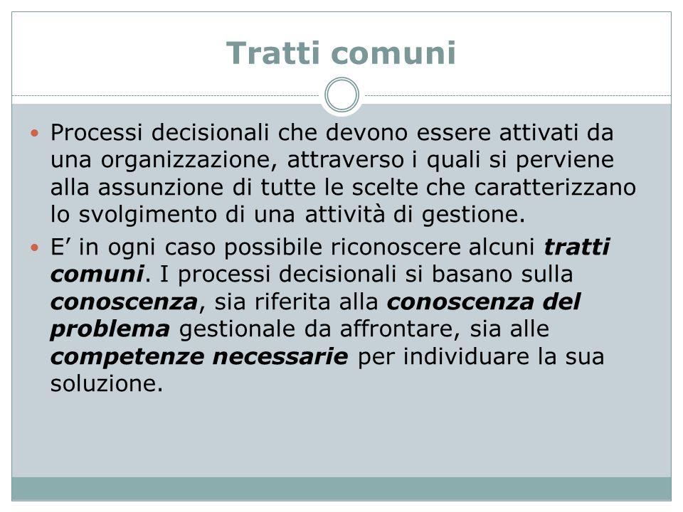 Tratti comuni Processi decisionali che devono essere attivati da una organizzazione, attraverso i quali si perviene alla assunzione di tutte le scelte