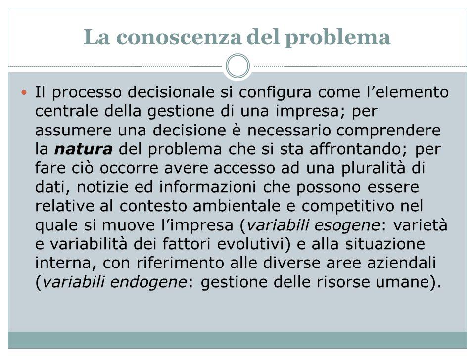 La conoscenza del problema Il processo decisionale si configura come lelemento centrale della gestione di una impresa; per assumere una decisione è ne
