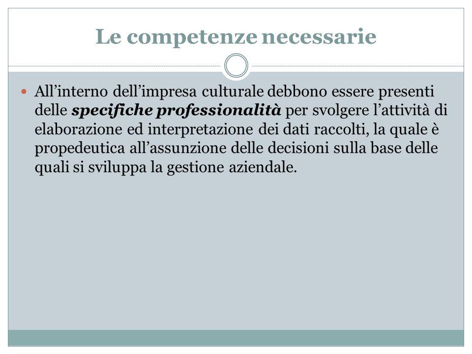 Le competenze necessarie Allinterno dellimpresa culturale debbono essere presenti delle specifiche professionalità per svolgere lattività di elaborazi
