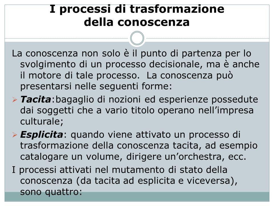 I processi di trasformazione della conoscenza La conoscenza non solo è il punto di partenza per lo svolgimento di un processo decisionale, ma è anche
