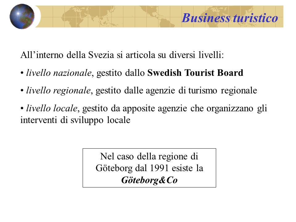 Business turistico Allinterno della Svezia si articola su diversi livelli: livello nazionale, gestito dallo Swedish Tourist Board livello regionale, gestito dalle agenzie di turismo regionale livello locale, gestito da apposite agenzie che organizzano gli interventi di sviluppo locale Nel caso della regione di Göteborg dal 1991 esiste la Göteborg&Co
