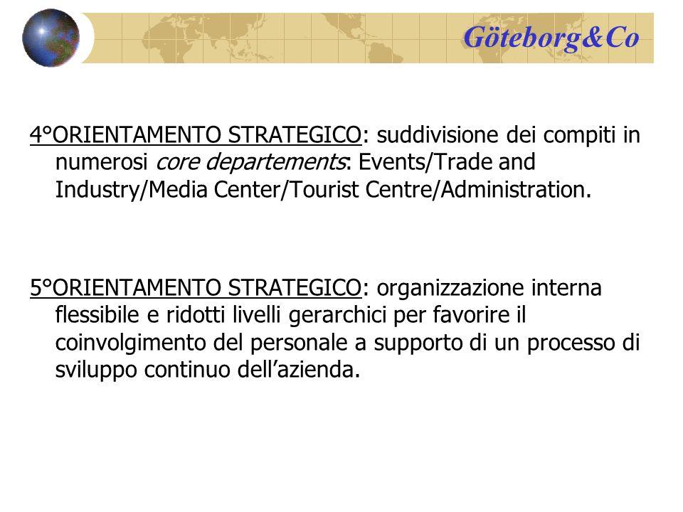4°ORIENTAMENTO STRATEGICO: suddivisione dei compiti in numerosi core departements: Events/Trade and Industry/Media Center/Tourist Centre/Administration.