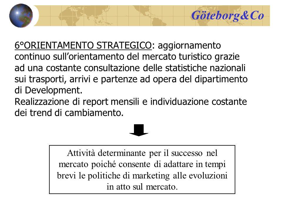 6°ORIENTAMENTO STRATEGICO: aggiornamento continuo sullorientamento del mercato turistico grazie ad una costante consultazione delle statistiche nazionali sui trasporti, arrivi e partenze ad opera del dipartimento di Development.