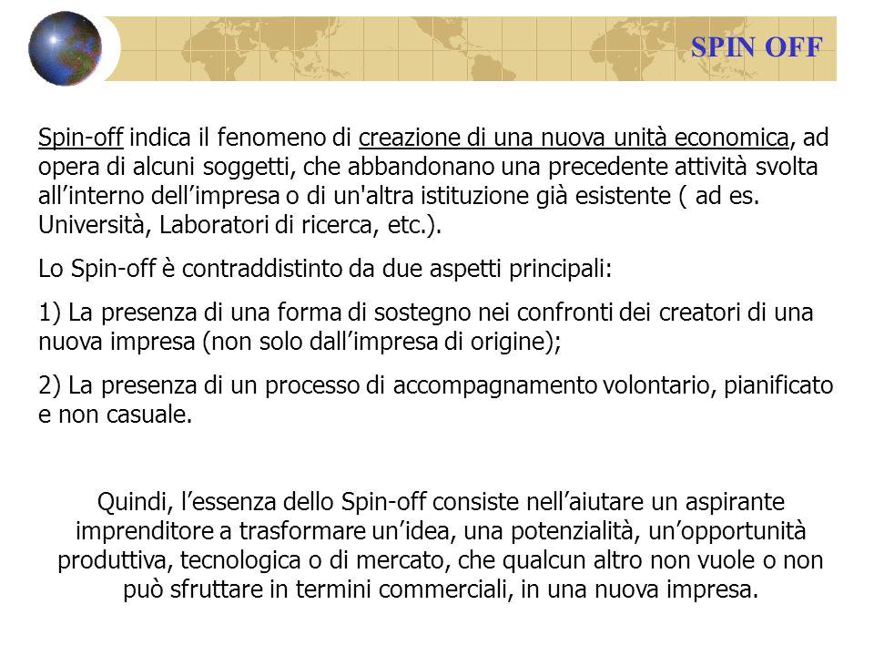 SPIN OFF Spin-off indica il fenomeno di creazione di una nuova unità economica, ad opera di alcuni soggetti, che abbandonano una precedente attività svolta allinterno dellimpresa o di un altra istituzione già esistente ( ad es.