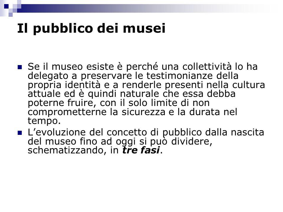 Il pubblico dei musei Se il museo esiste è perché una collettività lo ha delegato a preservare le testimonianze della propria identità e a renderle pr