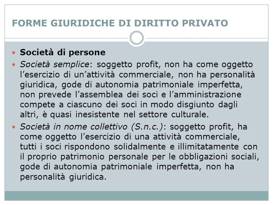 FORME GIURIDICHE DI DIRITTO PRIVATO Società di persone Società semplice: soggetto profit, non ha come oggetto lesercizio di unattività commerciale, no