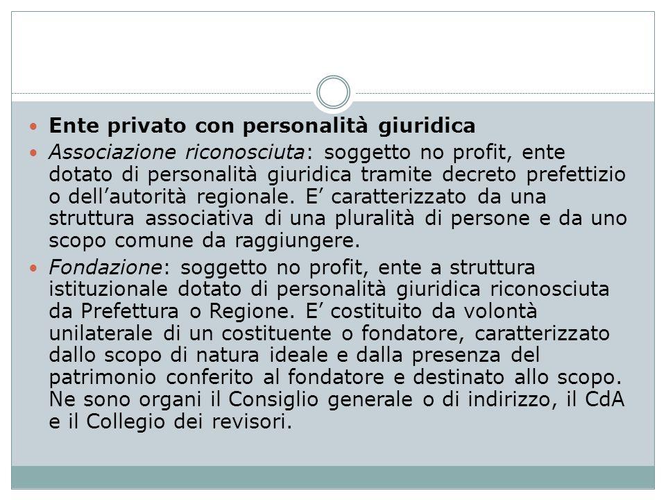 Ente privato con personalità giuridica Associazione riconosciuta: soggetto no profit, ente dotato di personalità giuridica tramite decreto prefettizio