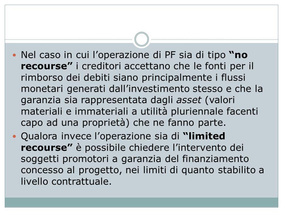 Nel caso in cui loperazione di PF sia di tipo no recourse i creditori accettano che le fonti per il rimborso dei debiti siano principalmente i flussi