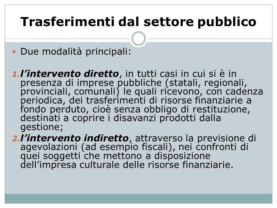 Trasferimenti dal settore pubblico Due modalità principali: 1. lintervento diretto, in tutti casi in cui si è in presenza di imprese pubbliche (statal