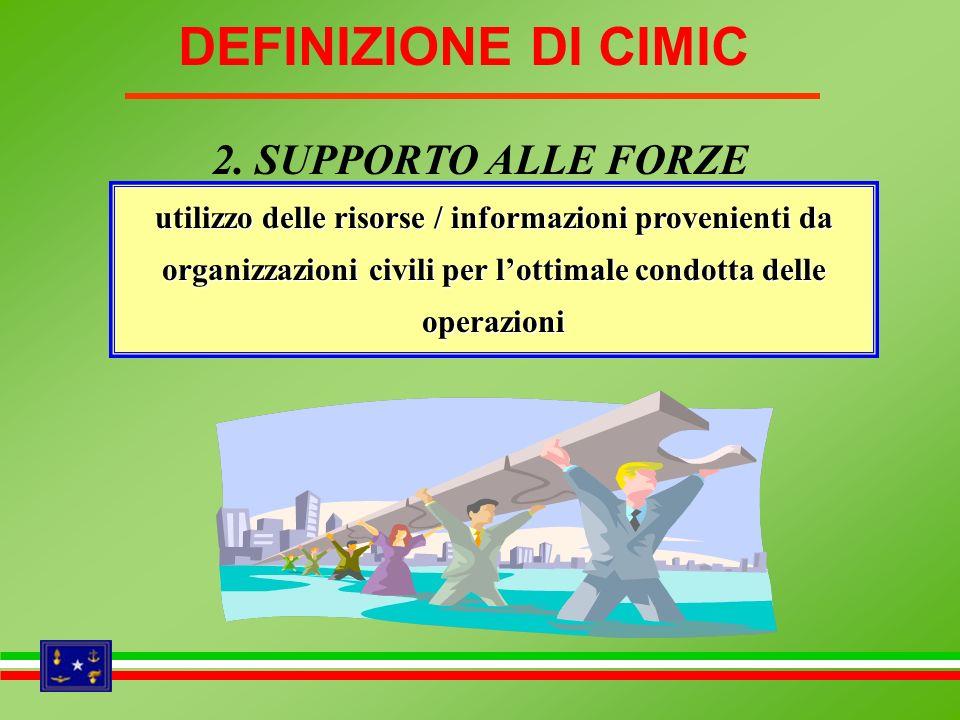 utilizzo delle risorse / informazioni provenienti da organizzazioni civili per lottimale condotta delle operazioni 2. SUPPORTO ALLE FORZE DEFINIZIONE