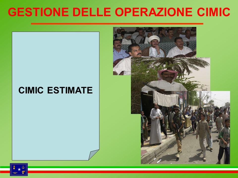 GESTIONE DELLE OPERAZIONE CIMIC CIMIC ESTIMATE