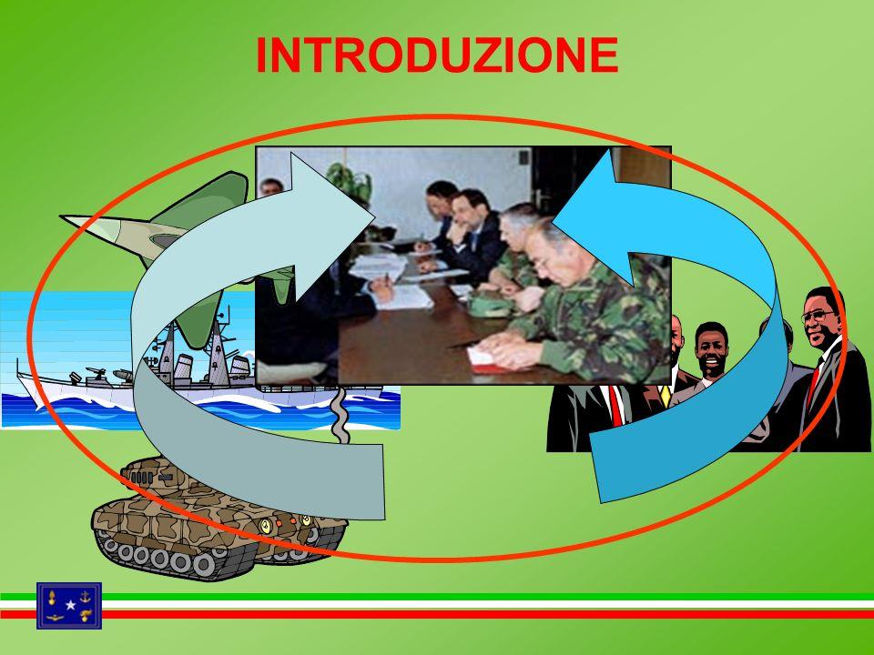 SOMMARIO GENERALITADEFINIZIONE DI CIMICGESTIONE DELLE OPERAZIONI CIMICCOMPONENTE CIMIC IN OPERAZIONIATTIVITA CIMIC DEI CONTINGENTI MILITARI ITALIANI NEI TEATRI OPERATIVI ATTIVITA DA SVILUPPARE IN UN TEATRO TIPICO PER UN ANNO CONCLUSIONI