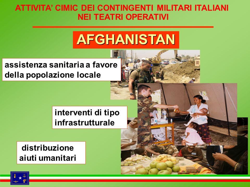 ATTIVITA CIMIC DEI CONTINGENTI MILITARI ITALIANI NEI TEATRI OPERATIVI assistenza sanitaria a favore della popolazione locale interventi di tipo infras
