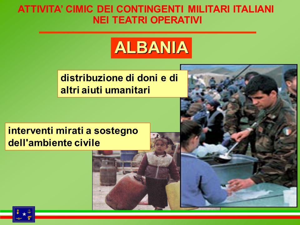 ATTIVITA CIMIC DEI CONTINGENTI MILITARI ITALIANI NEI TEATRI OPERATIVI ALBANIA distribuzione di doni e di altri aiuti umanitari interventi mirati a sos
