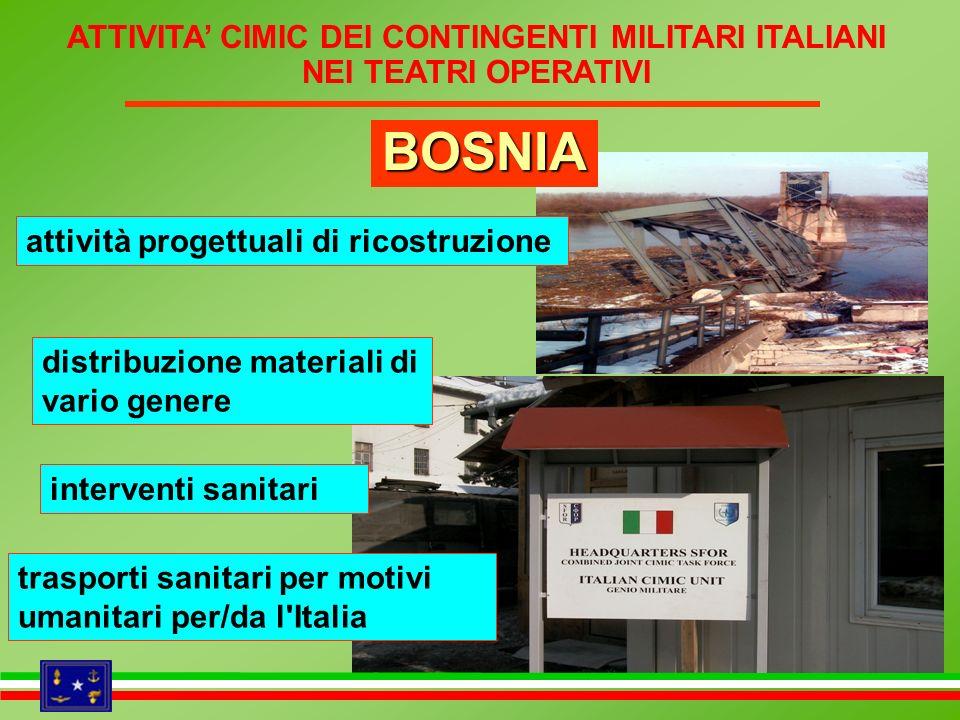 ATTIVITA CIMIC DEI CONTINGENTI MILITARI ITALIANI NEI TEATRI OPERATIVI BOSNIA distribuzione materiali di vario genere interventi sanitari trasporti san