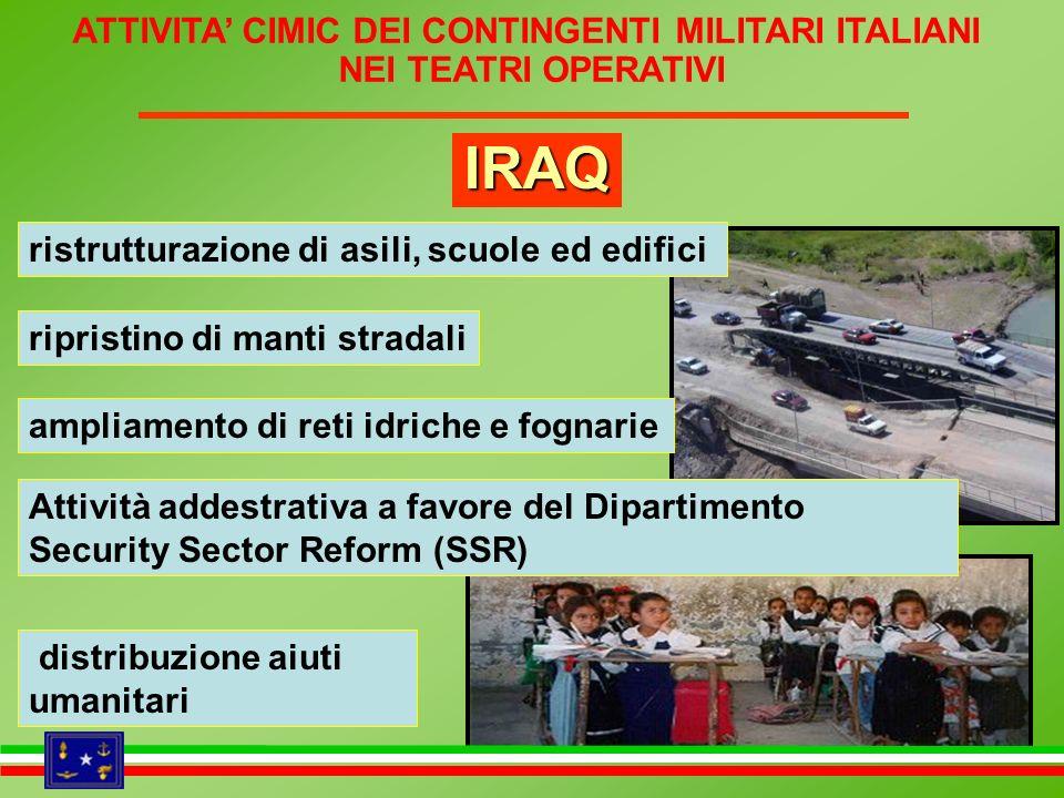 Attività addestrativa a favore del Dipartimento Security Sector Reform (SSR) ATTIVITA CIMIC DEI CONTINGENTI MILITARI ITALIANI NEI TEATRI OPERATIVI IRA