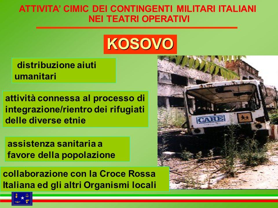 ATTIVITA CIMIC DEI CONTINGENTI MILITARI ITALIANI NEI TEATRI OPERATIVI KOSOVO distribuzione aiuti umanitari attività connessa al processo di integrazio
