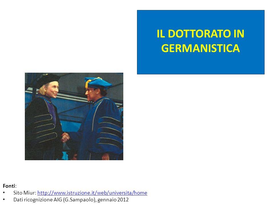 IL DOTTORATO IN GERMANISTICA Fonti: Sito Miur: http://www.istruzione.it/web/universita/homehttp://www.istruzione.it/web/universita/home Dati ricognizi
