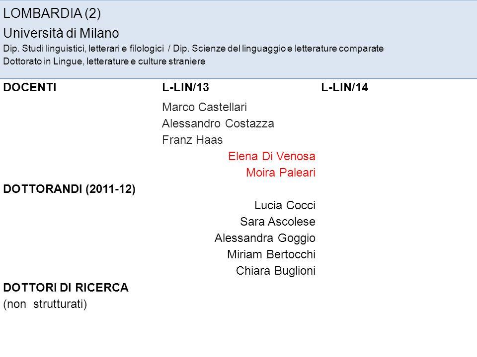 LOMBARDIA (2) Università di Milano Dip. Studi linguistici, letterari e filologici / Dip. Scienze del linguaggio e letterature comparate Dottorato in L