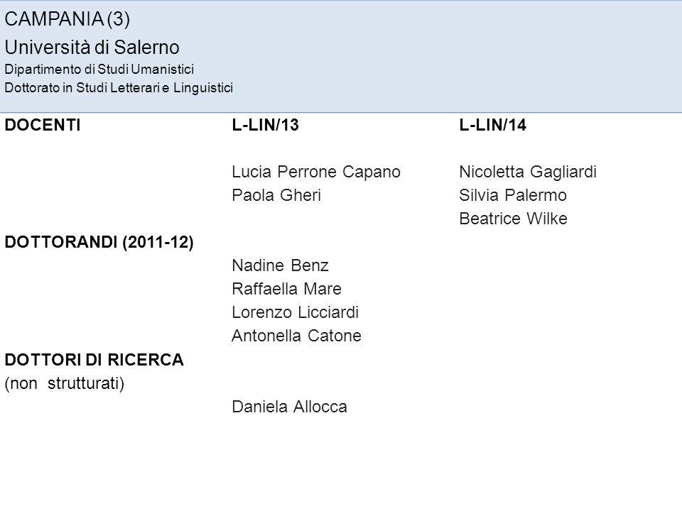 CAMPANIA (3) Università di Salerno Dipartimento di Studi Umanistici Dottorato in Studi Letterari e Linguistici DOCENTI L-LIN/13L-LIN/14 Lucia Perrone
