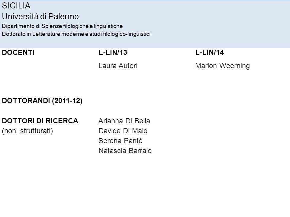 SICILIA Università di Palermo Dipartimento di Scienze filologiche e linguistiche Dottorato in Letterature moderne e studi filologico-linguistici DOCEN