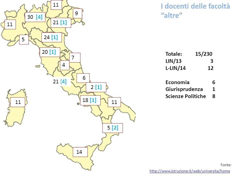 TOSCANA (3) Università degli Studi di Pisa Dipartimento di Linguistica Scuola di Dottorato in Discipline umanistiche.