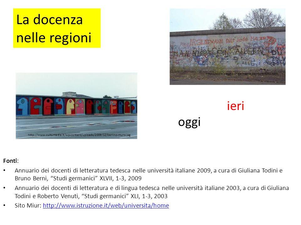 Da unidea della giunta Gargano Progetto a cura di Marina Foschi Collaborazione Giovanni Sampaolo
