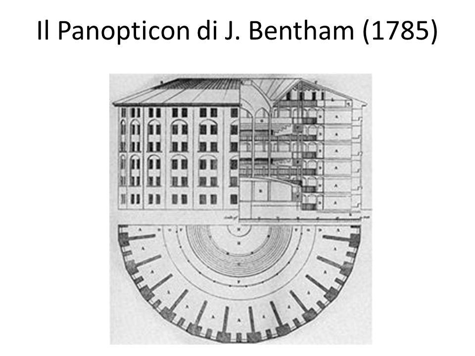 Il Panopticon di J. Bentham (1785)