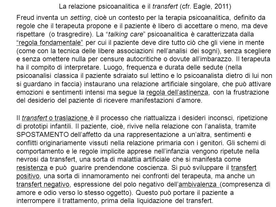La relazione psicoanalitica e il transfert (cfr. Eagle, 2011) Freud inventa un setting, cioè un contesto per la terapia psicoanalitica, definito da re