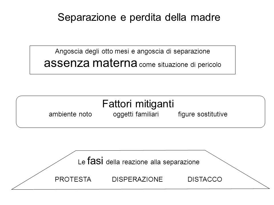 Separazione e perdita della madre Angoscia degli otto mesi e angoscia di separazione assenza materna come situazione di pericolo Le fasi della reazion